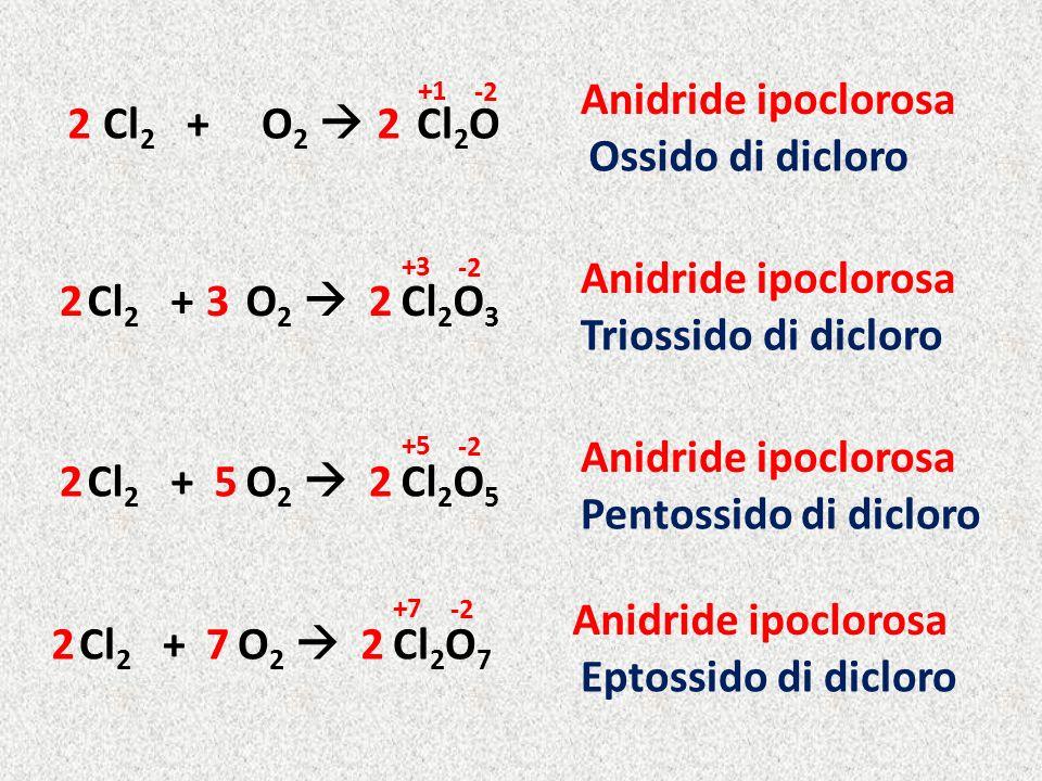 Cl 2 + O 2 Cl 2 O22 Anidride ipoclorosa Cl 2 + O 2 Cl 2 O 3 22 Cl 2 + O 2 Cl 2 O 5 22 Cl 2 + O 2 Cl 2 O 7 22 3 5 7 Anidride ipoclorosa Ossido di diclo