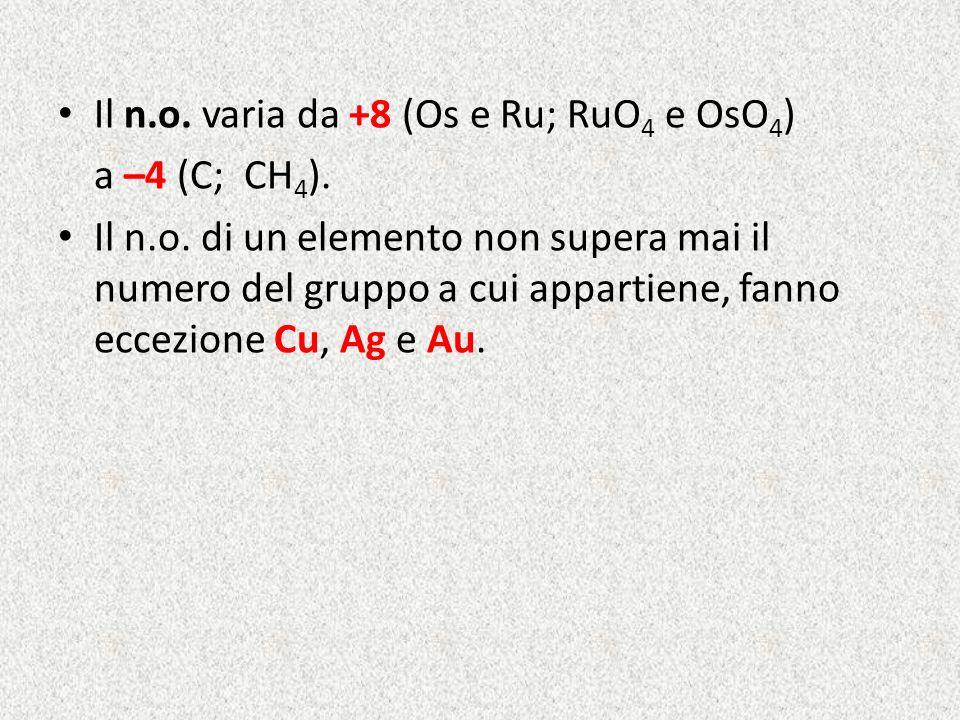 Il n.o. varia da +8 (Os e Ru; RuO 4 e OsO 4 ) a –4 (C; CH 4 ). Il n.o. di un elemento non supera mai il numero del gruppo a cui appartiene, fanno ecce