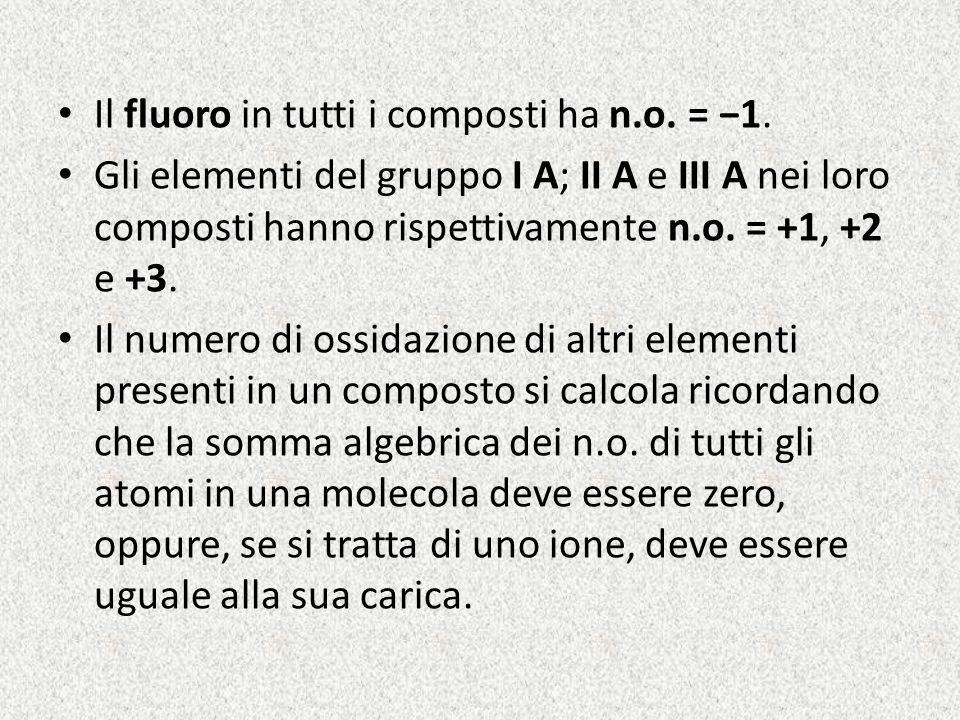 Il fluoro in tutti i composti ha n.o. = 1. Gli elementi del gruppo I A; II A e III A nei loro composti hanno rispettivamente n.o. = +1, +2 e +3. Il nu