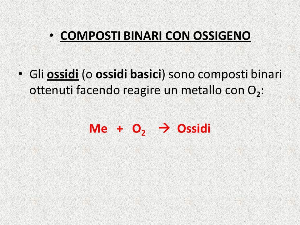 COMPOSTI BINARI CON OSSIGENO Gli ossidi (o ossidi basici) sono composti binari ottenuti facendo reagire un metallo con O2:O2: Me + O 2 Ossidi