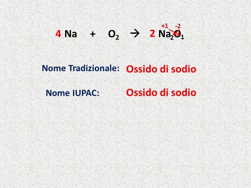 Na + O 2 Na O 2 4 Ossido di sodio Nome IUPAC: +1 -2 2 1 Nome Tradizionale: