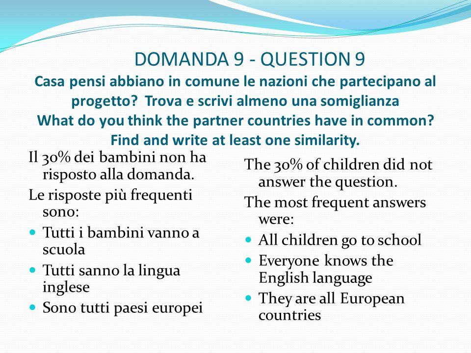 DOMANDA 9 - QUESTION 9 Casa pensi abbiano in comune le nazioni che partecipano al progetto.