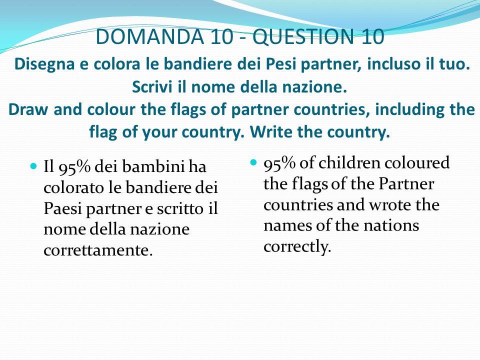 DOMANDA 10 - QUESTION 10 Disegna e colora le bandiere dei Pesi partner, incluso il tuo.