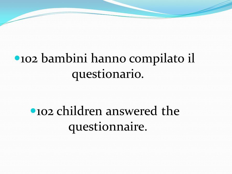 102 bambini hanno compilato il questionario. 102 children answered the questionnaire.