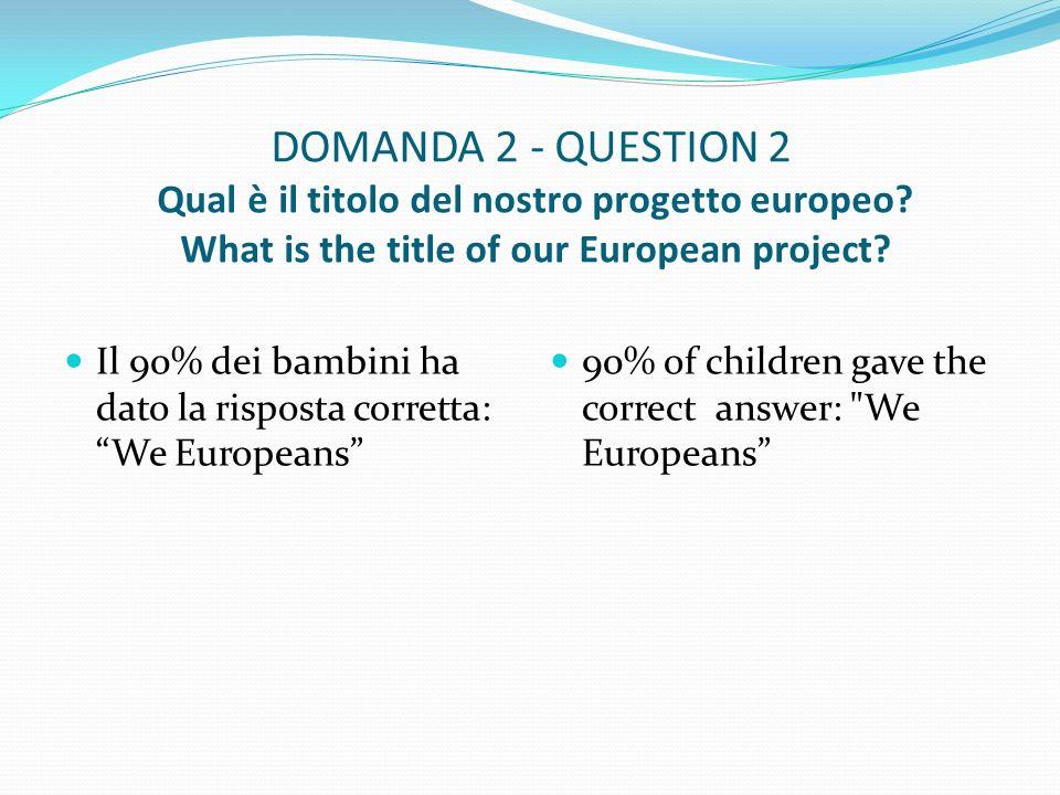 DOMANDA 3 - QUESTION 3 Qual è, secondo te, lo scopo del progetto.