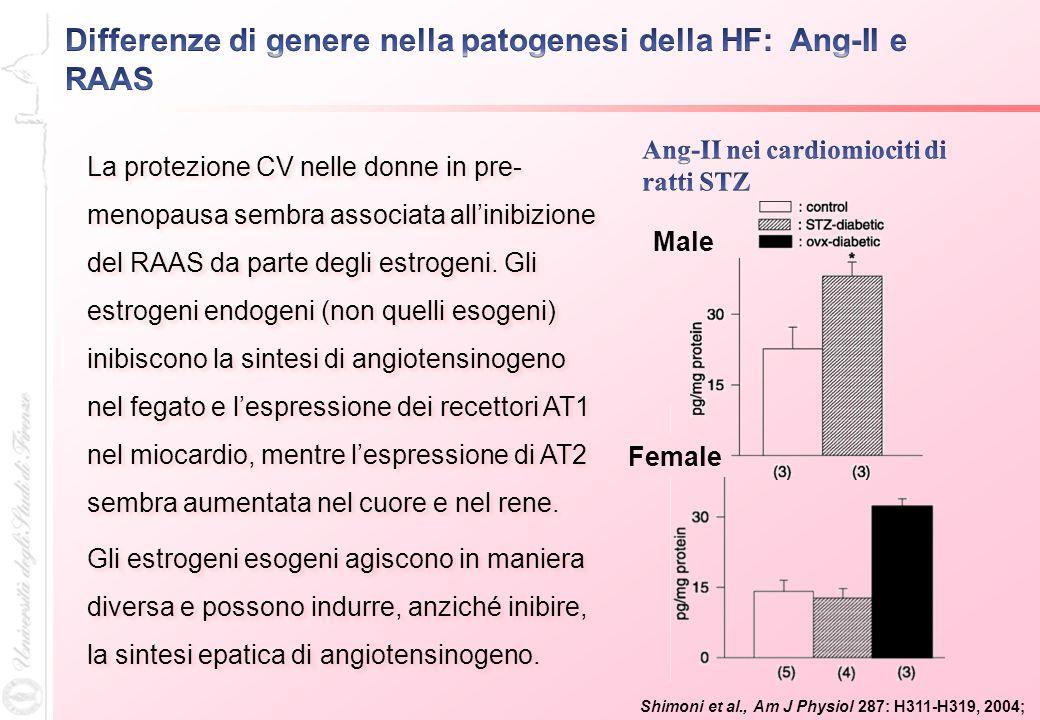 La protezione CV nelle donne in pre- menopausa sembra associata allinibizione del RAAS da parte degli estrogeni. Gli estrogeni endogeni (non quelli es