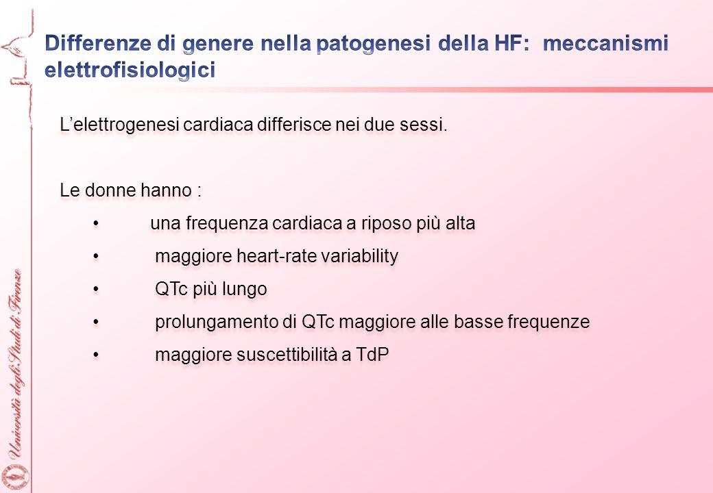 Lelettrogenesi cardiaca differisce nei due sessi. Le donne hanno : una frequenza cardiaca a riposo più alta maggiore heart-rate variability QTc più lu
