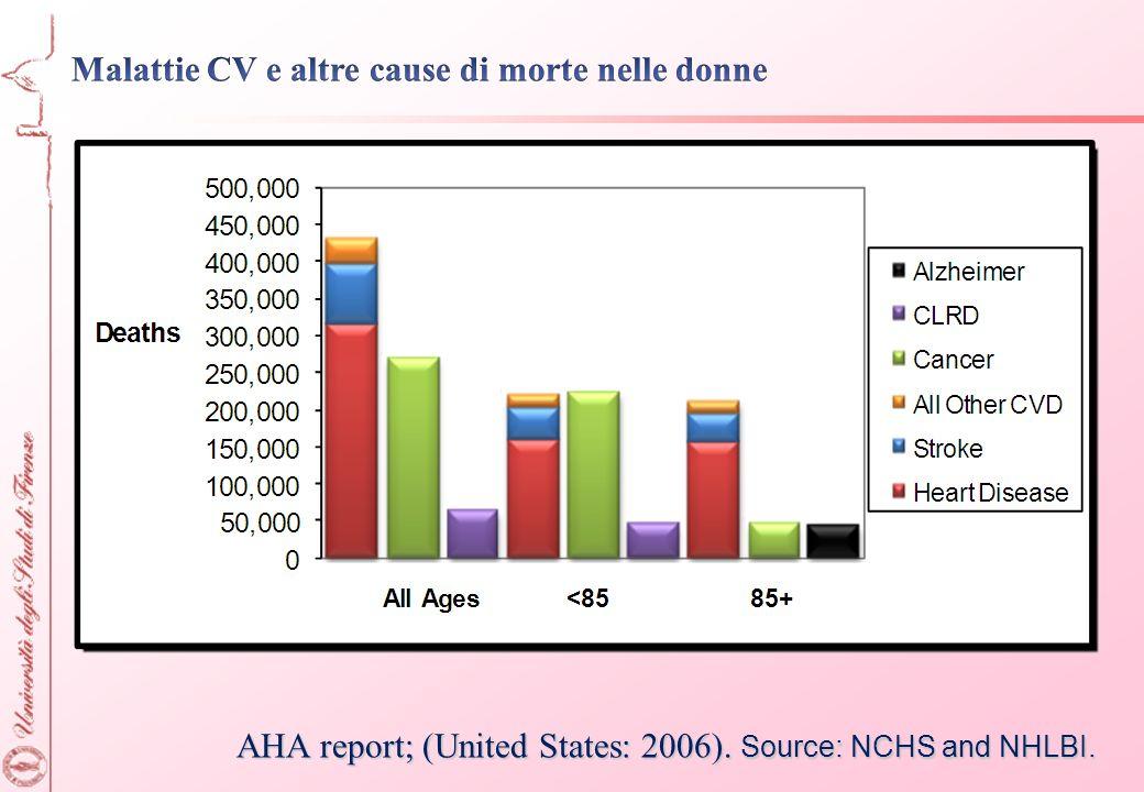 Zareba et al., JACC 2003; 42:103-109 I pazienti LQT1 e LQT2 hanno maggior rischio di eventi.