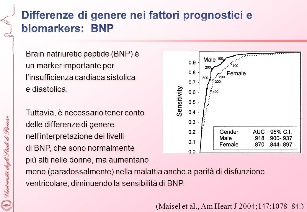 Brain natriuretic peptide (BNP) è un marker importante per linsufficienza cardiaca sistolica e diastolica. Tuttavia, è necessario tener conto delle di