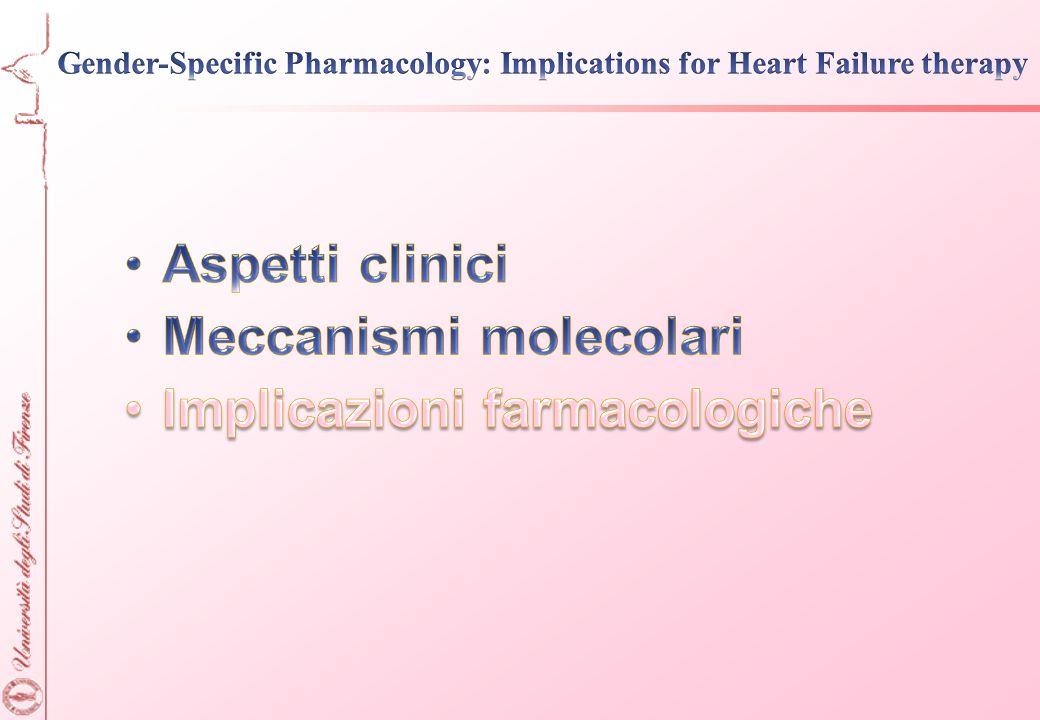 ModelloInterventoFenotipoF vs M Ratto SDBanding aorta (TAC)LVHF<M Ratto SDLegatura coronarica (acuto) Infarto miocardico, dimensione F <M Ratto SD Legatura coronarica (cronico) Rimodellamento post- infarto Meglio in F SHRNessun trattamento o AngII IpertensioneF<M SHRACE-I o ARBRegressione di LVHF<M Ratto STZDiabete tipo 1Disfunzione ventricolare Rimodellamento elettrofisiologico F<M Topo KOERβ -/- + TACLVH Rimodellamento Aumentata nelle F -/- Uguale nei M Topo KOERα -/- + infartoDanno da ischemia/riperf.Aumentato nei M -/- Modificato da Regitz-Zagrosek V., Nature Rev Drug Discov 2006