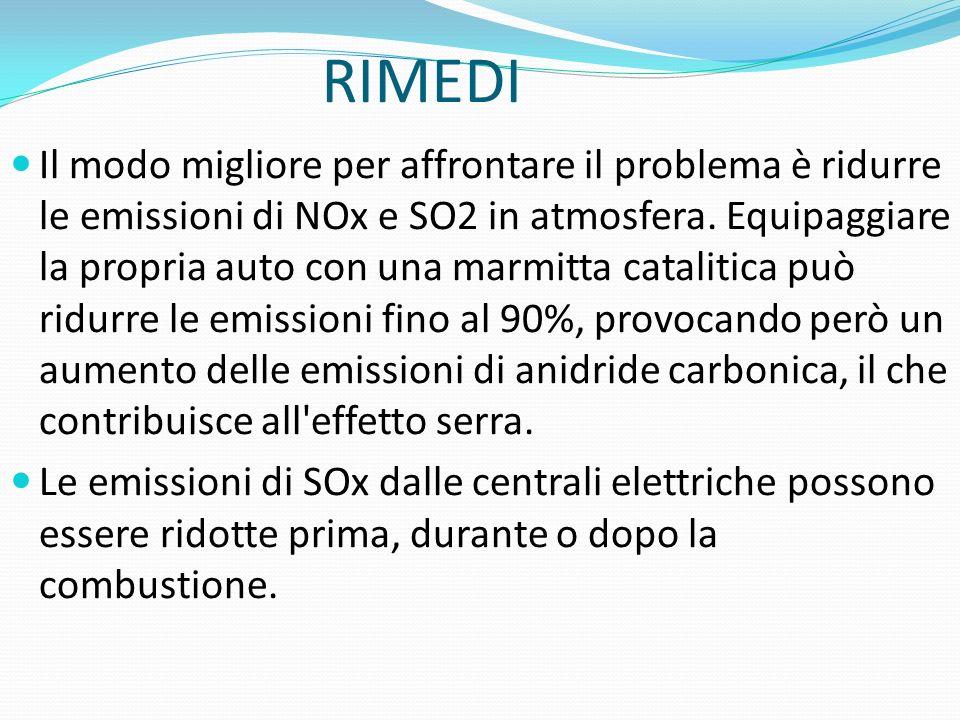 RIMEDI Il modo migliore per affrontare il problema è ridurre le emissioni di NOx e SO2 in atmosfera.