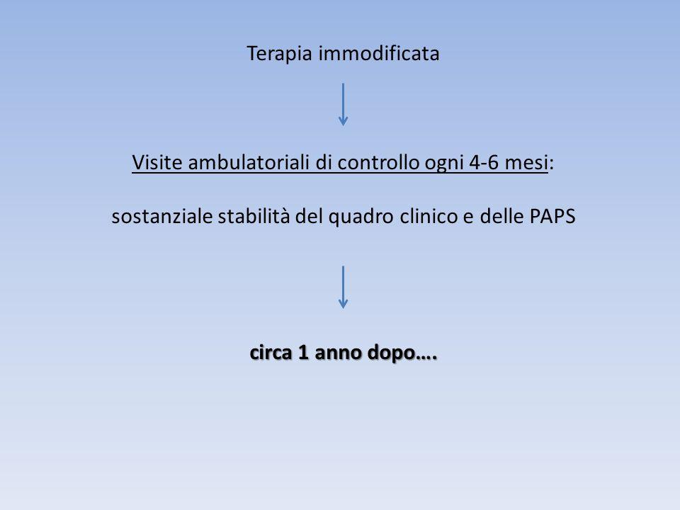 Terapia immodificata Visite ambulatoriali di controllo ogni 4-6 mesi: sostanziale stabilità del quadro clinico e delle PAPS circa 1 anno dopo….