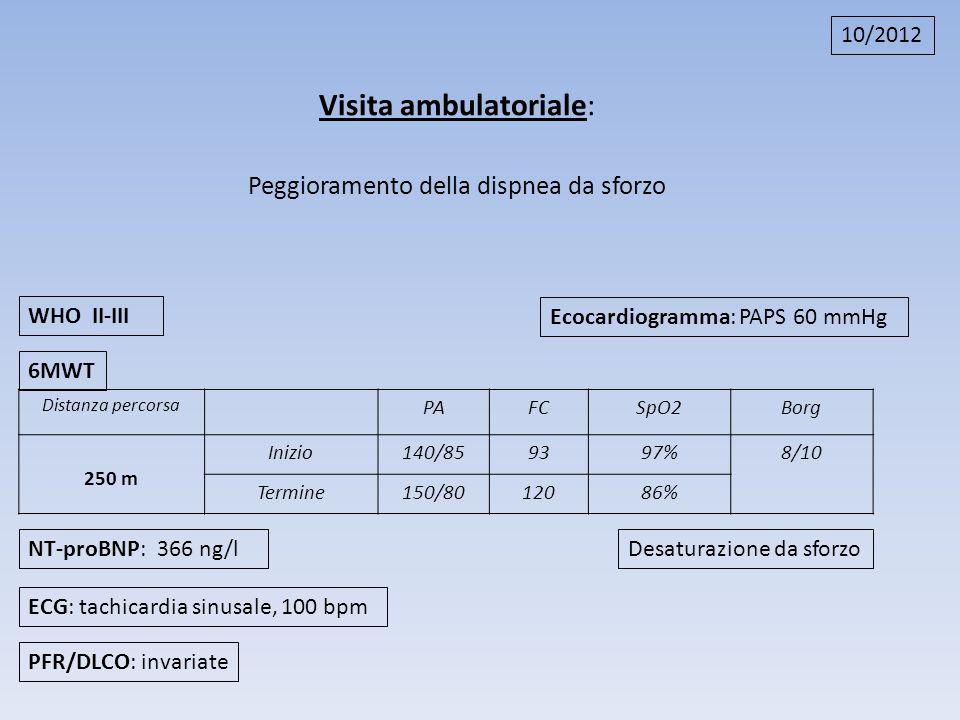 Distanza percorsa PAFCSpO2Borg 250 m Inizio140/859397%8/10 Termine150/8012086% 6MWT NT-proBNP: 366 ng/l WHO II-III 10/2012 Visita ambulatoriale: Peggi