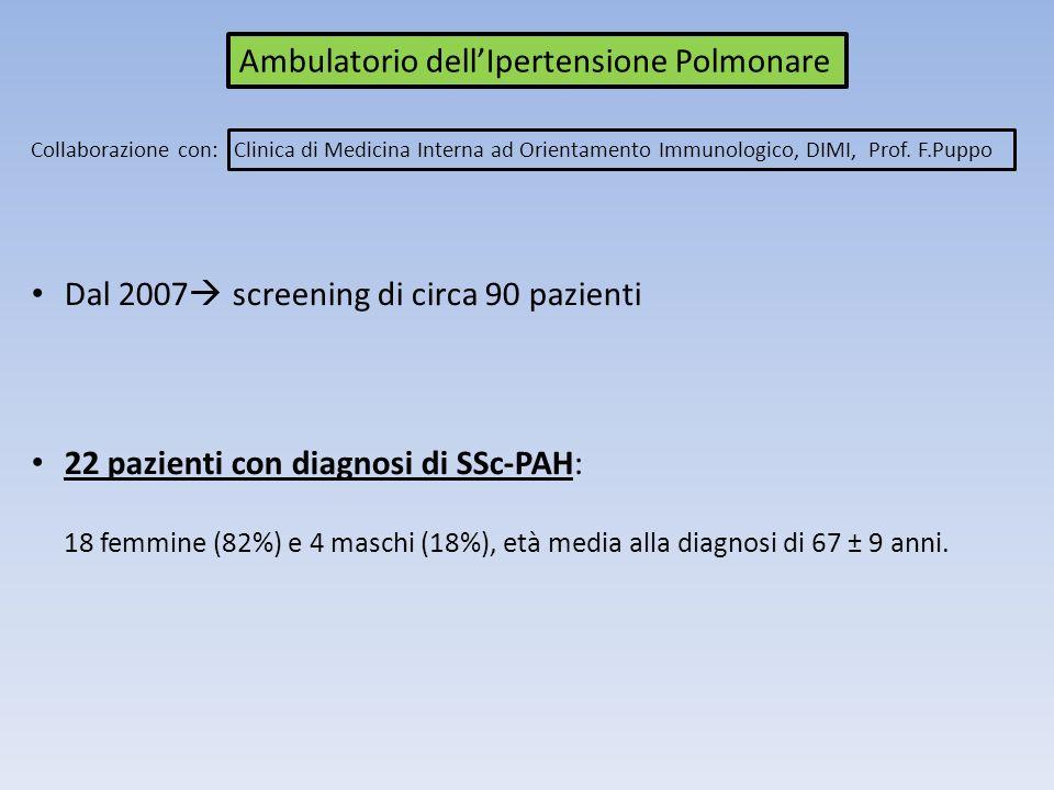Dal 2007 screening di circa 90 pazienti 22 pazienti con diagnosi di SSc-PAH: 18 femmine (82%) e 4 maschi (18%), età media alla diagnosi di 67 ± 9 anni