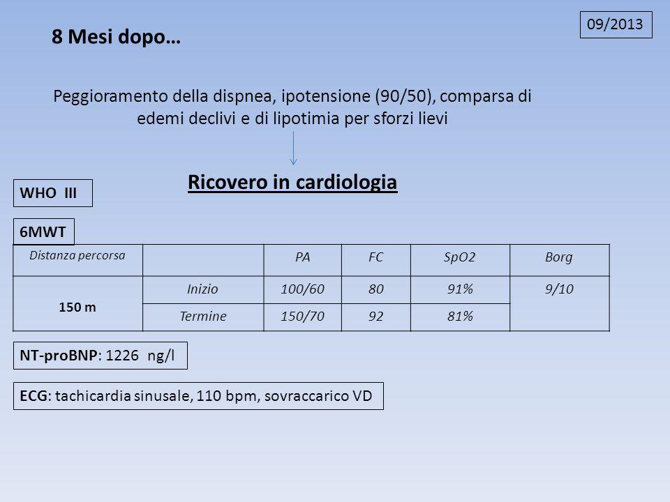 09/2013 Distanza percorsa PAFCSpO2Borg 150 m Inizio100/608091%9/10 Termine150/709281% 6MWT NT-proBNP: 1226 ng/l WHO III Peggioramento della dispnea, i