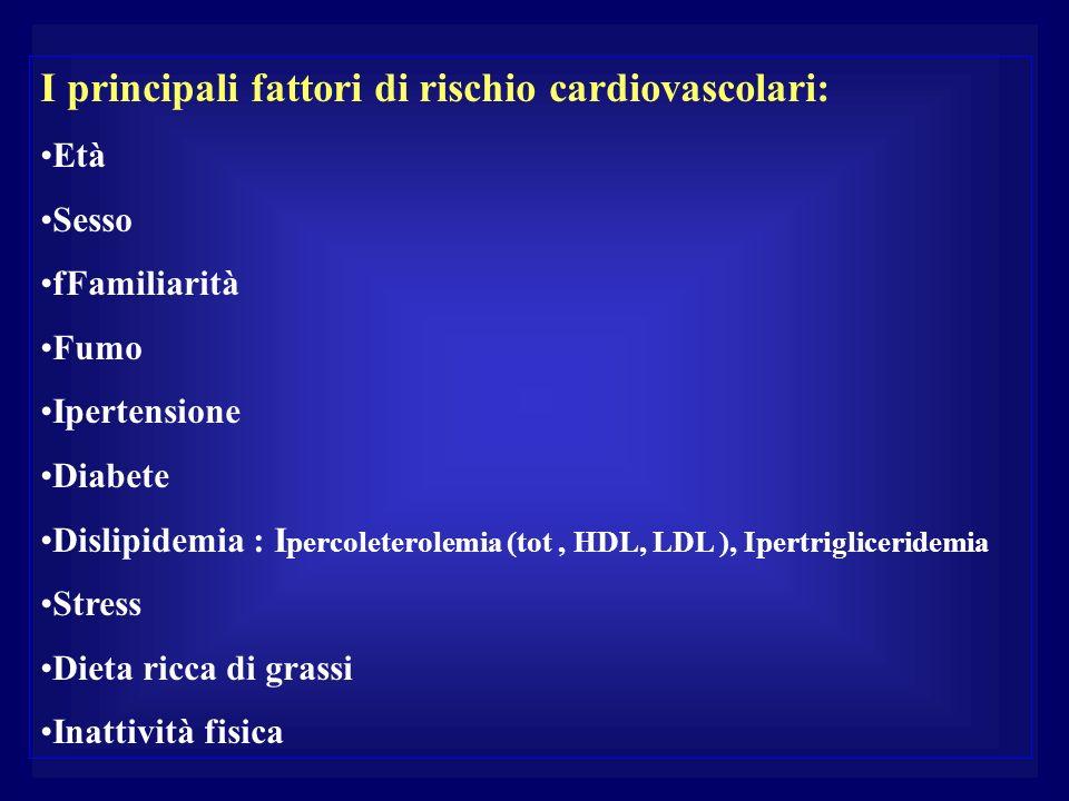 I principali fattori di rischio cardiovascolari: Età Sesso fFamiliarità Fumo Ipertensione Diabete Dislipidemia : I percoleterolemia (tot, HDL, LDL ),