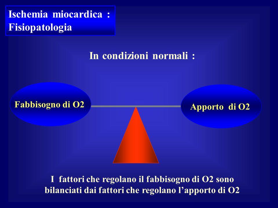 In condizioni normali : Fabbisogno di O2 Apporto di O2 I fattori che regolano il fabbisogno di O2 sono bilanciati dai fattori che regolano lapporto di