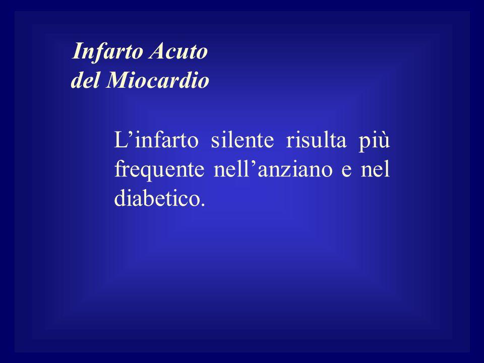 Infarto Acuto del Miocardio Linfarto silente risulta più frequente nellanziano e nel diabetico.