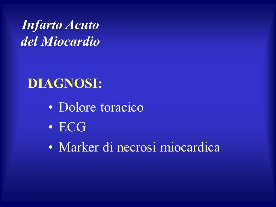 DIAGNOSI: Dolore toracico ECG Marker di necrosi miocardica Infarto Acuto del Miocardio