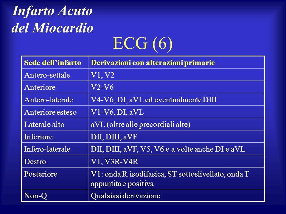 ECG (6) Sede dellinfartoDerivazioni con alterazioni primarie Antero-settaleV1, V2 AnterioreV2-V6 Antero-lateraleV4-V6, DI, aVL ed eventualmente DIII A