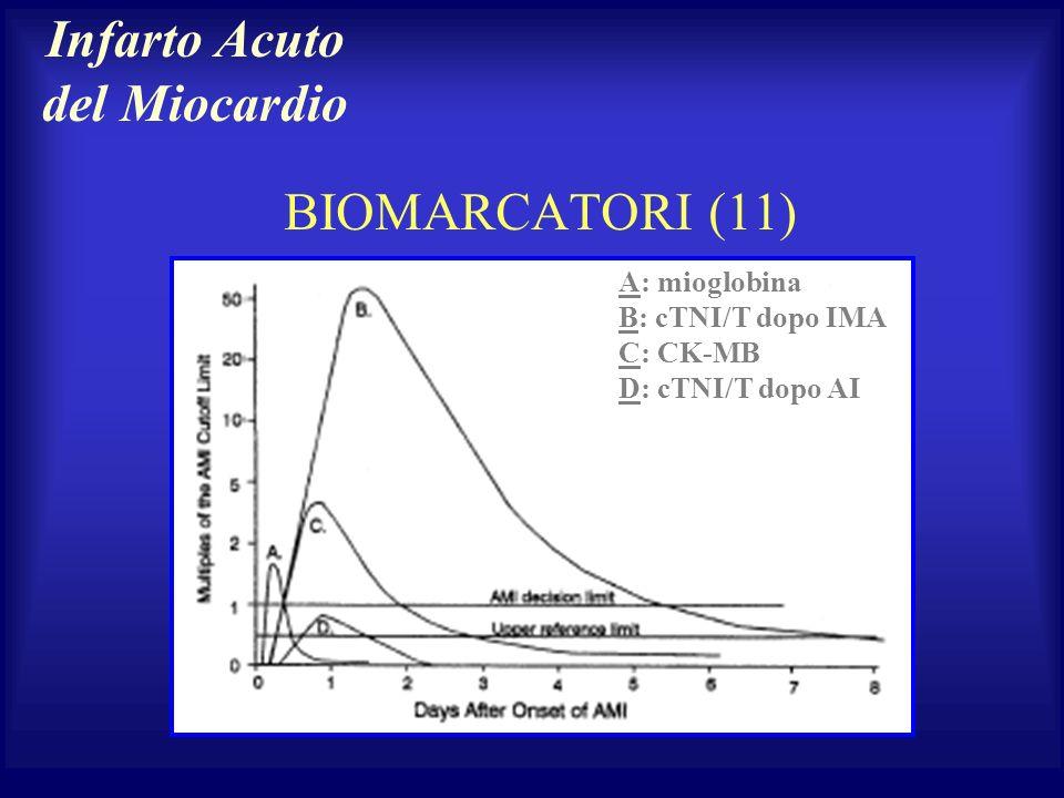 BIOMARCATORI (11) A: mioglobina B: cTNI/T dopo IMA C: CK-MB D: cTNI/T dopo AI Infarto Acuto del Miocardio