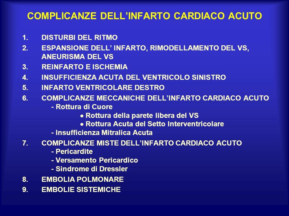 COMPLICANZE DELLINFARTO CARDIACO ACUTO 1.DISTURBI DEL RITMO 2.ESPANSIONE DELL INFARTO, RIMODELLAMENTO DEL VS, ANEURISMA DEL VS 3.REINFARTO E ISCHEMIA