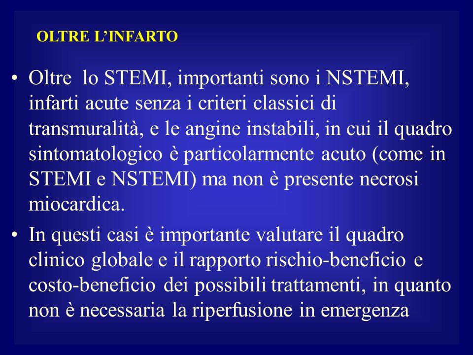 OLTRE LINFARTO Oltre lo STEMI, importanti sono i NSTEMI, infarti acute senza i criteri classici di transmuralità, e le angine instabili, in cui il qua