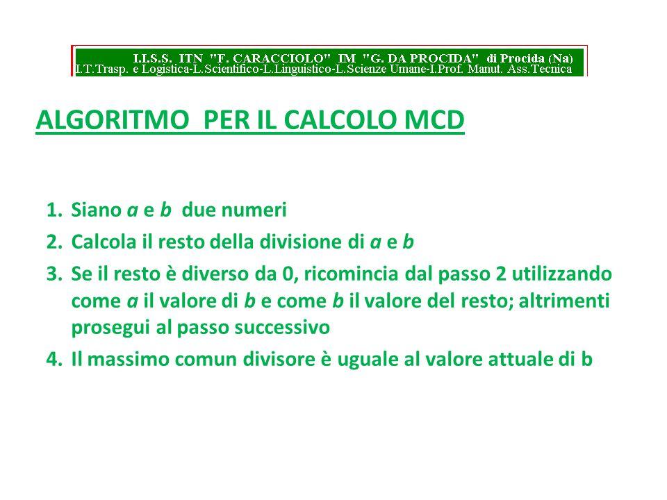 RAPPRESENTAZIONE DELL ALGORITMO PER IL CALCOLO MCD Esegui la divisione a/b Il resto è 0 .
