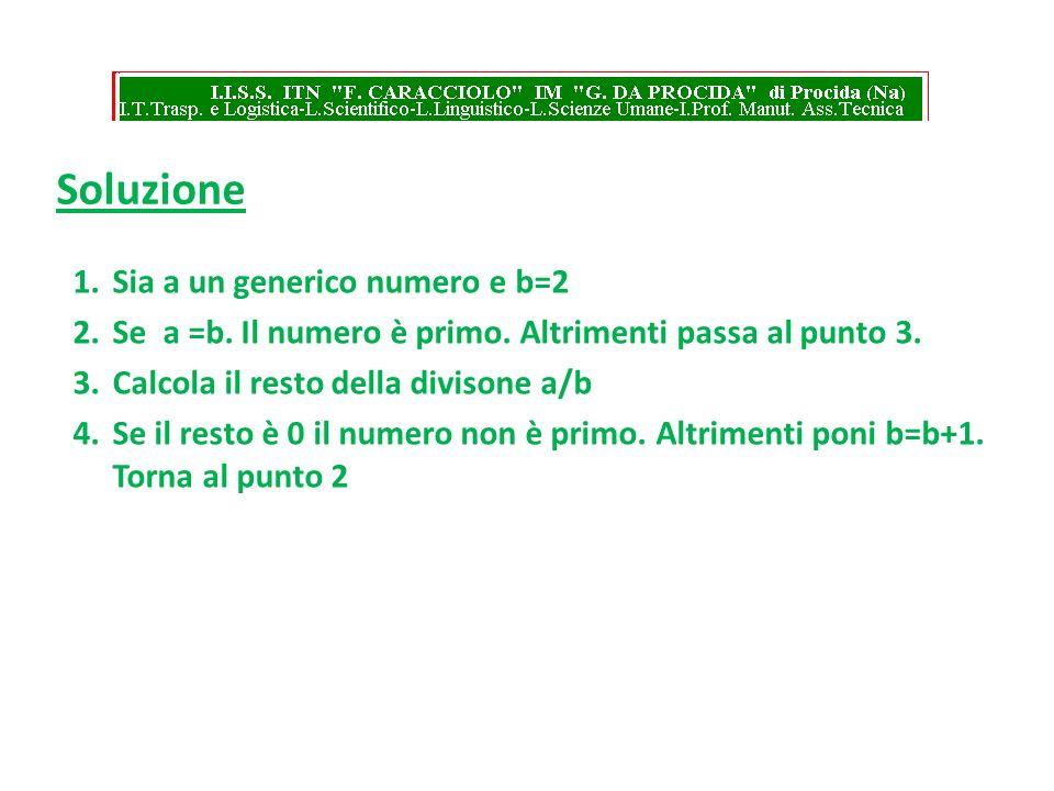 Soluzione 1.Sia a un generico numero e b=2 2.Se a =b. Il numero è primo. Altrimenti passa al punto 3. 3.Calcola il resto della divisone a/b 4.Se il re