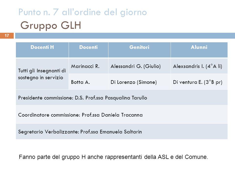 Punto n. 7 allordine del giorno Gruppo GLH 17 Docenti HDocentiGenitoriAlunni Tutti gli Insegnanti di sostegno in servizio Marinacci R.Alessandri G. (G
