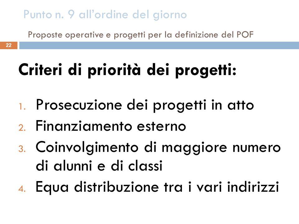 Punto n. 9 allordine del giorno Proposte operative e progetti per la definizione del POF 22 Criteri di priorità dei progetti: 1. Prosecuzione dei prog