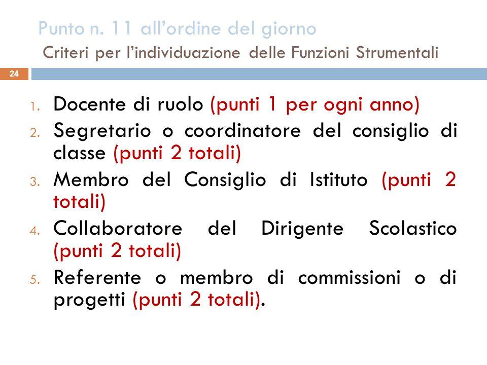 Punto n. 11 allordine del giorno Criteri per lindividuazione delle Funzioni Strumentali 24 1. Docente di ruolo (punti 1 per ogni anno) 2. Segretario o