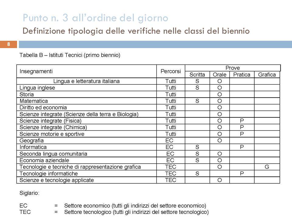 Punto n. 3 allordine del giorno Definizione tipologia delle verifiche nelle classi del biennio 8