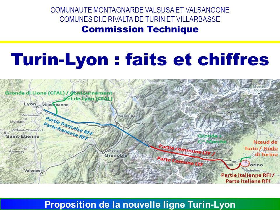 Le Couloir 5 Lisbonne – Kiev Projet Prioritaire 6 Lyon – Budapest (frontière ukrainienne) Lyon Budapest Sources : documents de la Commission Européenne