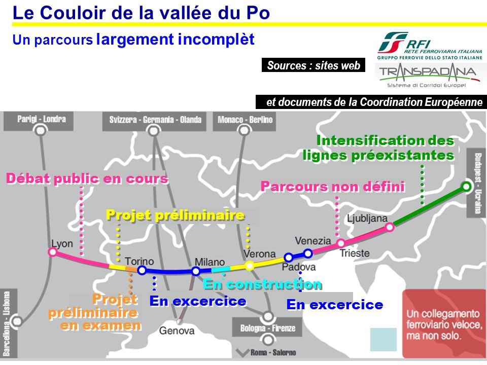 Turin-Lyon   Létat des projets Côté françaisCôté italienEn commun RFFRFILTF Lyon St.