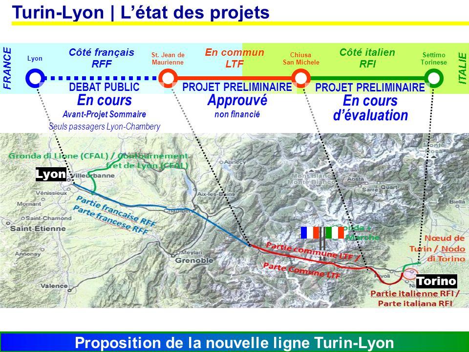 Torino – Lione   tempistiche di realizzazione I FASE dal progetto Tunnel di Base (doppia canna) .