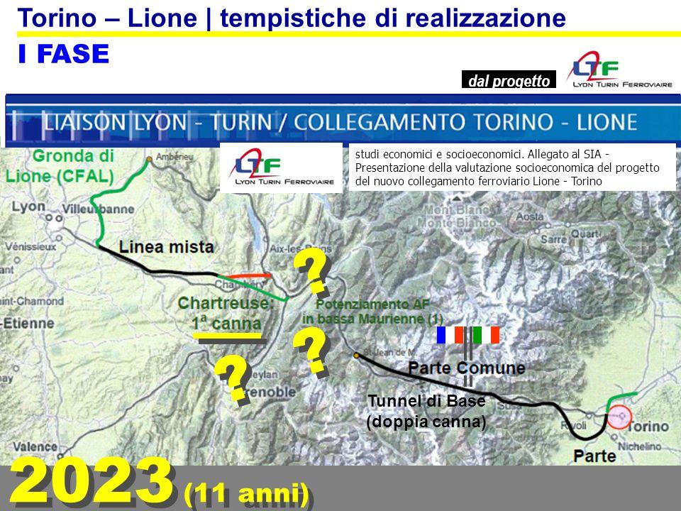 Torino – Lione   tempistiche di realizzazione II FASE dal progetto Tunnel di Base (doppia canna) 2030 (18 anni) studi economici e socioeconomici.