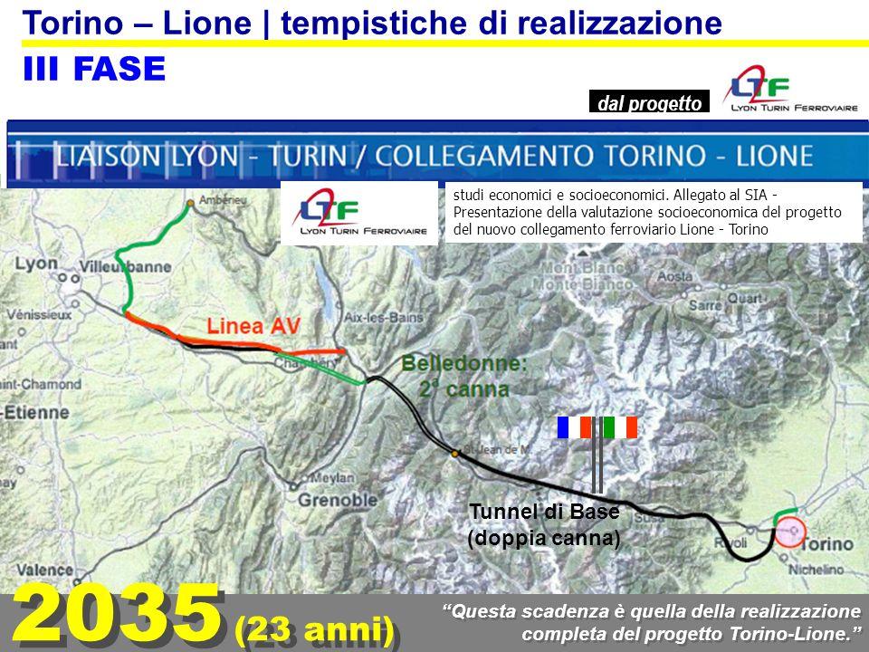 Turin – Lyon   Lavancement des travaux TUNNEL (58km)0%0 Descenderie (18km)100%9 km 0 km0% 0 km0% mars 2002 juin 2010 Sources : site web Descenderie Galerie dexploration Saint-Jean de Maurienne Altitude : 570 m Descenderie Saint-Martin-la-Porte Longueur : 2400m Altitude : 695 m Descenderie La Praz Longueur : 2480m Altitude : 974 m Descenderie Villarodin-Bourget/Modane Longueur : 4000m Altitude : 1085 m Gallerie explorative de Chiomonte Longueur : 7500m Mont dAmbrin Altitude : 3378m Entrée Val de Susa Altitude : environ 580 m
