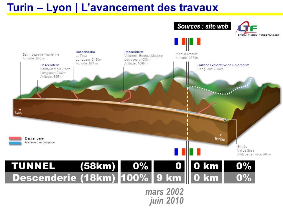 LES RAISONS DE NOTRE OPPOSITION À LA NOUVELLE LIGNE FERROVIÈRE TURIN-LYON QUE NOUS DEMANDONS DE POUVOIR ARGUMENTER Nos raisons sont énoncées de manière complète et précise dans la lettre envoyée au Premier Ministre Monti, signée par 360 professeurs, chercheurs et professionnels du secteur, pour laquelle nous navons jamais eu de réponse, que nous résumons ici : Le projet de la nouvelle ligne ferroviaire Lyon-Turin, inexplicablement définie comme stratégique, sous la direction de lEurope, lItalie et la France.
