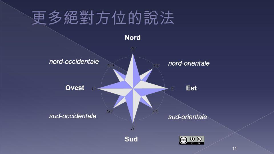 11 nord-occidentale sud-occidentale sud-orientale nord-orientale Ovest Nord Est Sud