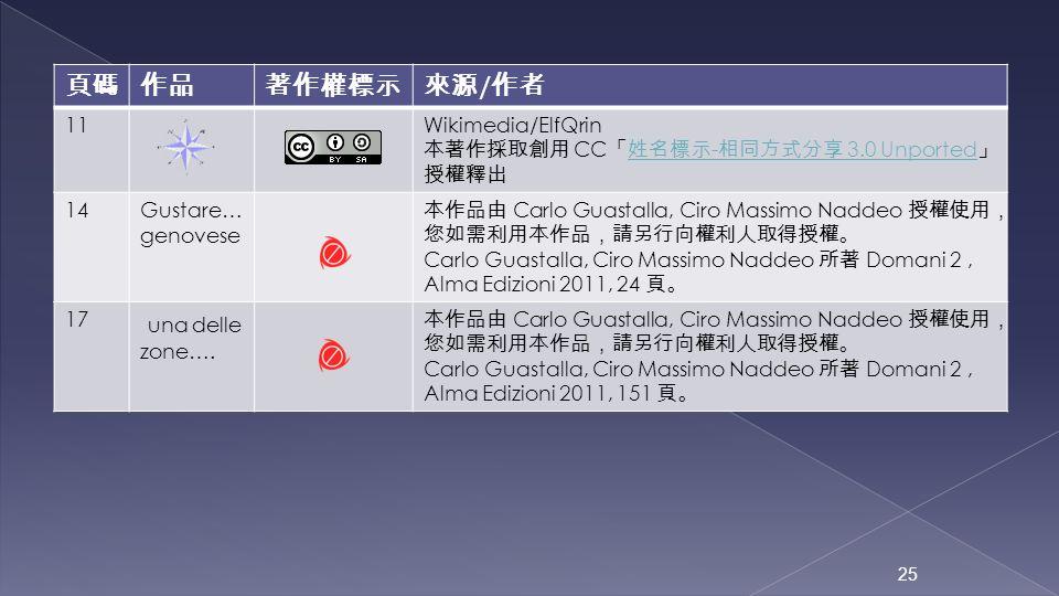 / 11Wikimedia/ElfQrin CC - 3.0 Unported - 3.0 Unported 14Gustare… genovese Carlo Guastalla, Ciro Massimo Naddeo Carlo Guastalla, Ciro Massimo Naddeo D