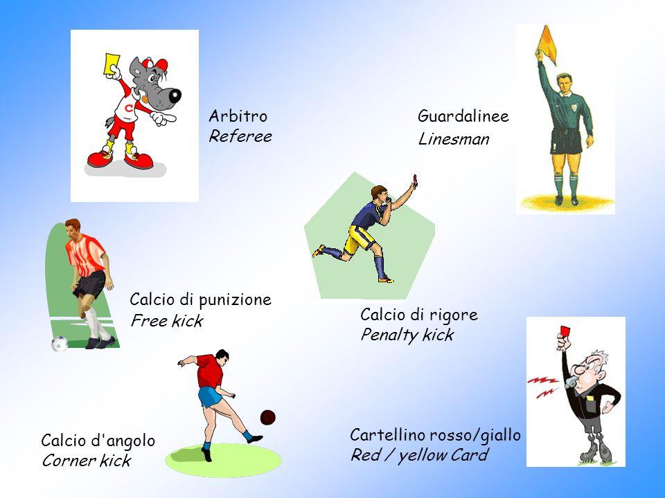 Arbitro Referee Calcio di rigore Penalty kick Calcio d'angolo Corner kick Cartellino rosso/giallo Red / yellow Card Calcio di punizione Free kick Guar