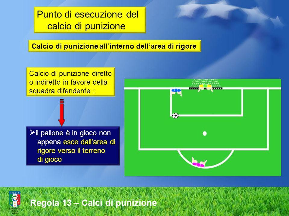 Regola 13 – Calci di punizione Punto di esecuzione del calcio di punizione Calcio di punizione allinterno dellarea di rigore Calcio di punizione diret