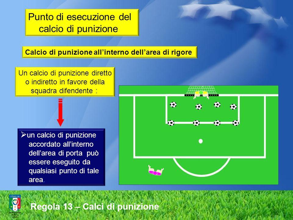 Regola 13 – Calci di punizione Punto di esecuzione del calcio di punizione Un calcio di punizione diretto o indiretto in favore della squadra difenden
