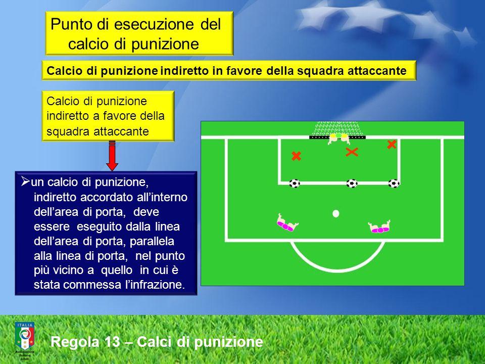 Regola 13 – Calci di punizione Punto di esecuzione del calcio di punizione Calcio di punizione indiretto in favore della squadra attaccante Calcio di