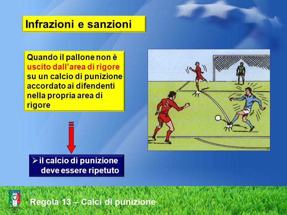Regola 13 – Calci di punizione Quando il pallone non è uscito dallarea di rigore su un calcio di punizione accordato ai difendenti nella propria area di rigore il calcio di punizione deve essere ripetuto Infrazioni e sanzioni