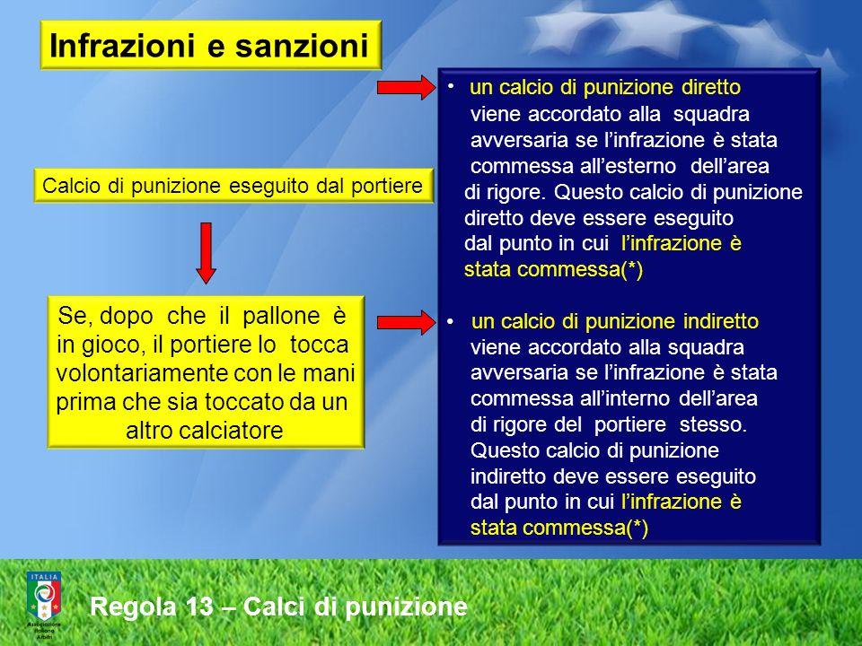 Regola 13 – Calci di punizione Infrazioni e sanzioni Calcio di punizione eseguito dal portiere Se, dopo che il pallone è in gioco, il portiere lo tocc