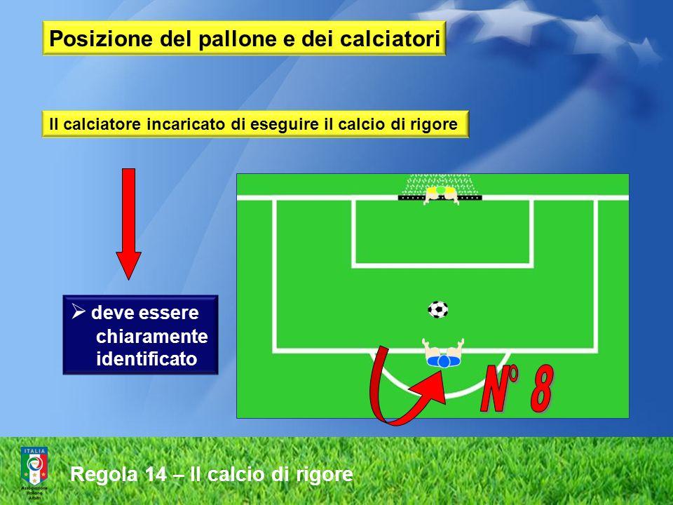Posizione del pallone e dei calciatori Il calciatore incaricato di eseguire il calcio di rigore deve essere chiaramente identificato Regola 14 – Il calcio di rigore