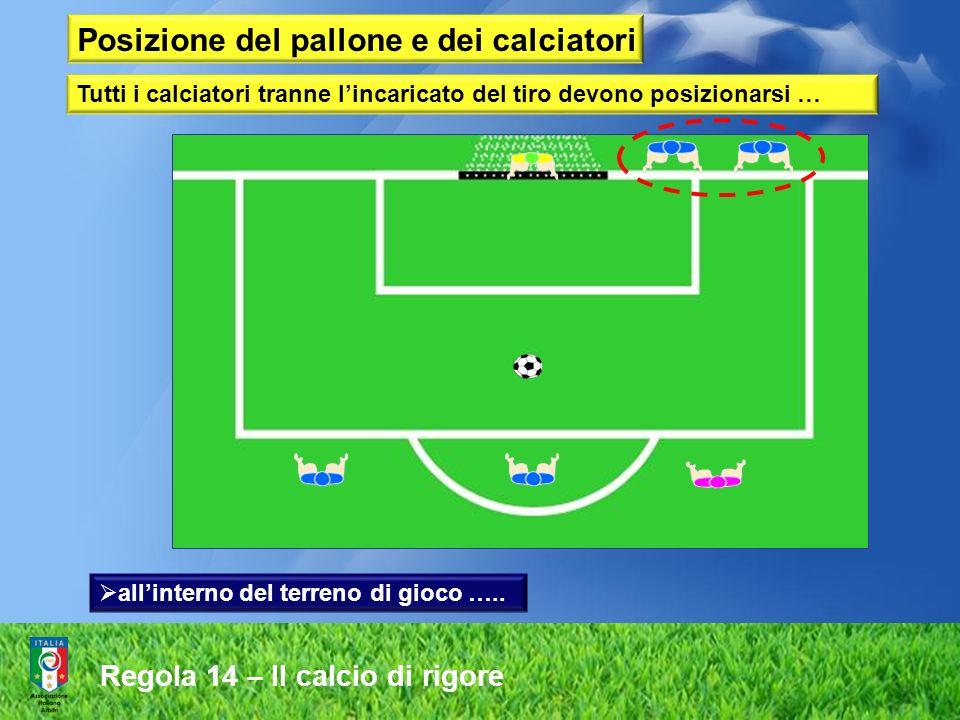 Posizione del pallone e dei calciatori allinterno del terreno di gioco ….. Tutti i calciatori tranne lincaricato del tiro devono posizionarsi … Regola