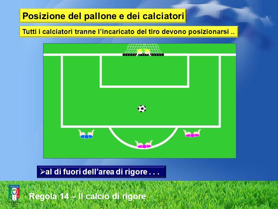 Posizione del pallone e dei calciatori Tutti i calciatori tranne lincaricato del tiro devono posizionarsi.. al di fuori dellarea di rigore... Regola 1